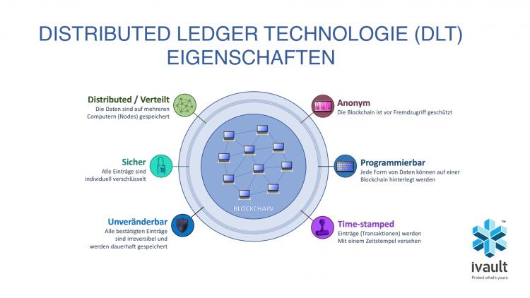6 Vorteile der Blockchain Technologie auf einen Blick.
